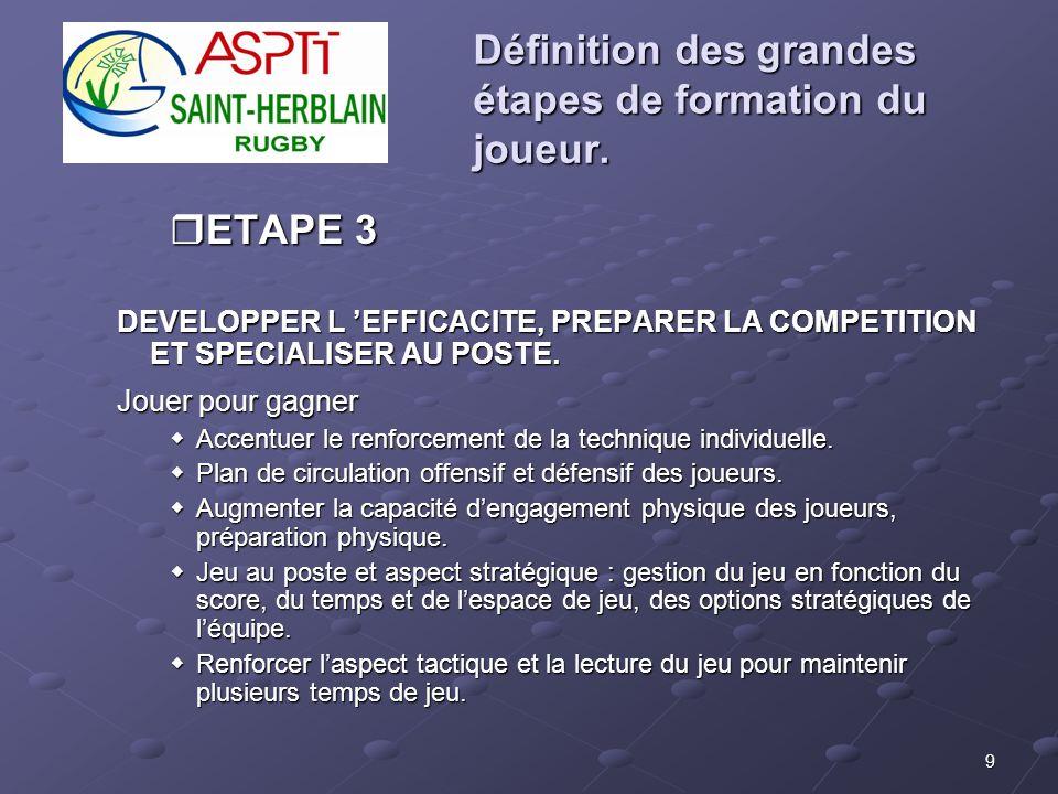 9 Définition des grandes étapes de formation du joueur. ETAPE 3 ETAPE 3 DEVELOPPER L EFFICACITE, PREPARER LA COMPETITION ET SPECIALISER AU POSTE. Joue