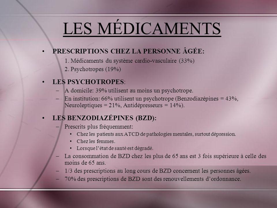 LES MÉDICAMENTS PRESCRIPTIONS CHEZ LA PERSONNE ÂGÉE: 1.