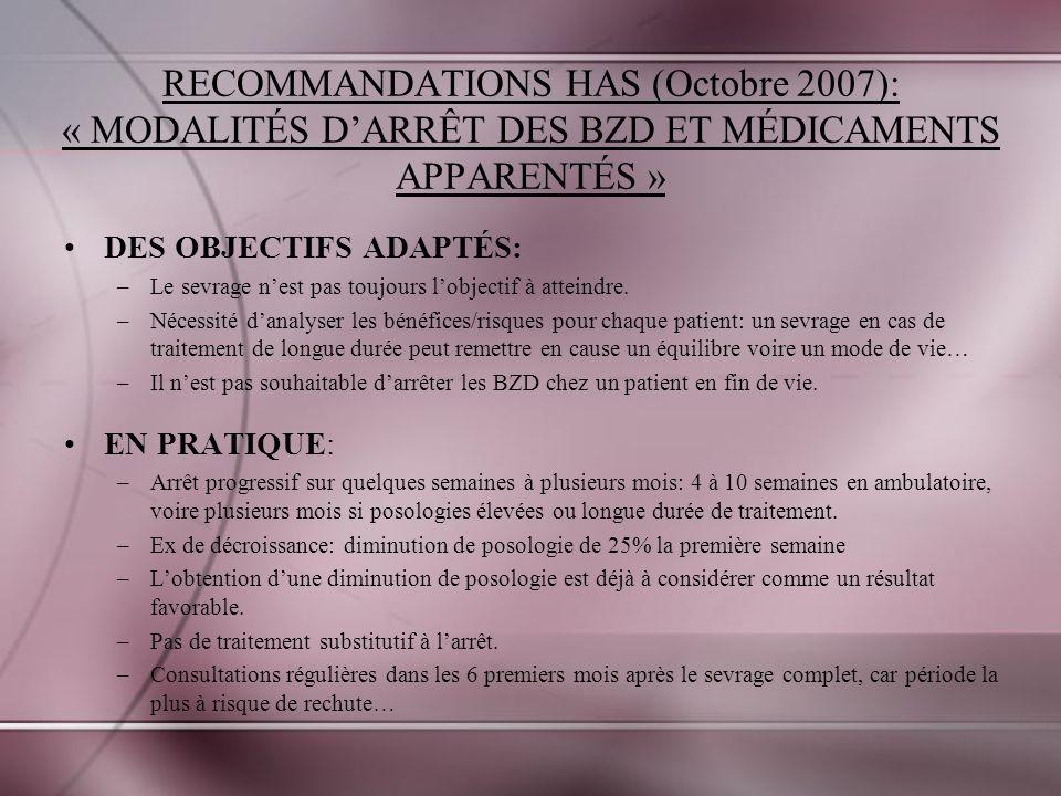 RECOMMANDATIONS HAS (Octobre 2007): « MODALITÉS DARRÊT DES BZD ET MÉDICAMENTS APPARENTÉS » DES OBJECTIFS ADAPTÉS: –Le sevrage nest pas toujours lobjectif à atteindre.