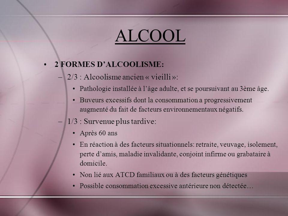 2 FORMES DALCOOLISME: –2/3 : Alcoolisme ancien « vieilli »: Pathologie installée à lâge adulte, et se poursuivant au 3ème âge.