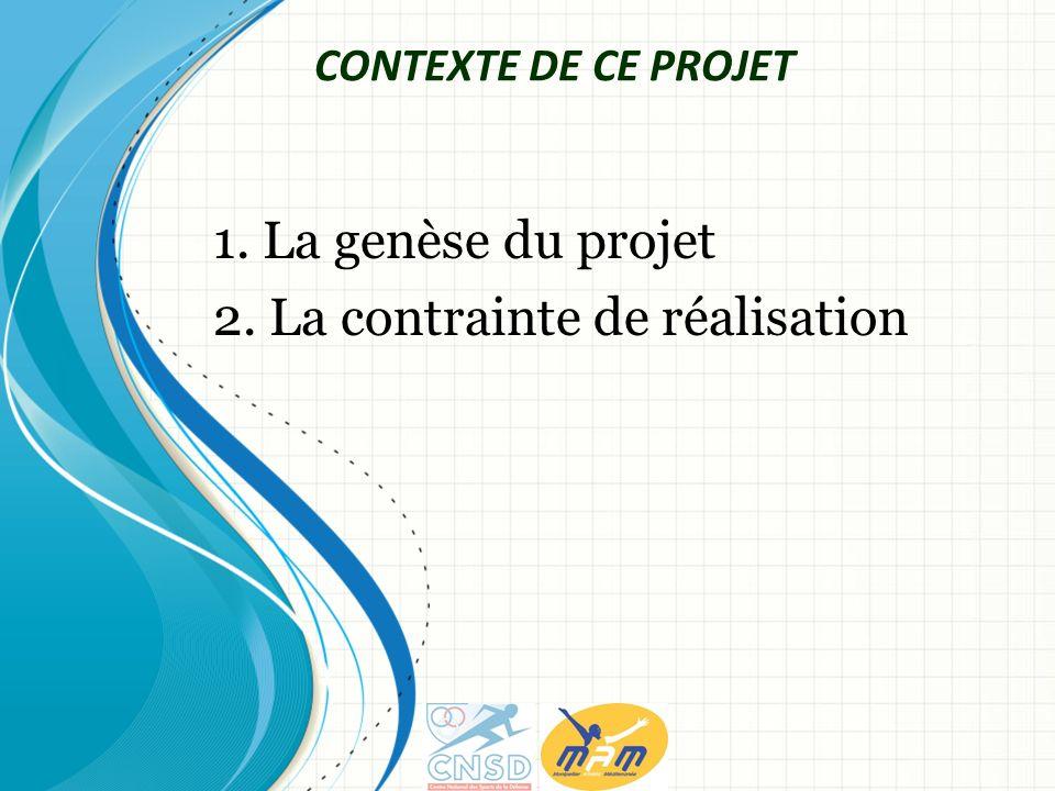 1. La genèse du projet 2. La contrainte de réalisation CONTEXTE DE CE PROJET
