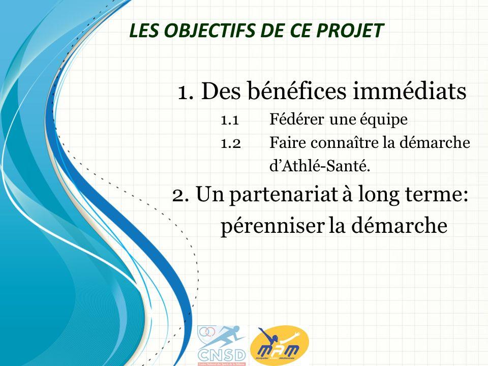 1. Des bénéfices immédiats 1.1Fédérer une équipe 1.2Faire connaître la démarche dAthlé-Santé. 2. Un partenariat à long terme: pérenniser la démarche L