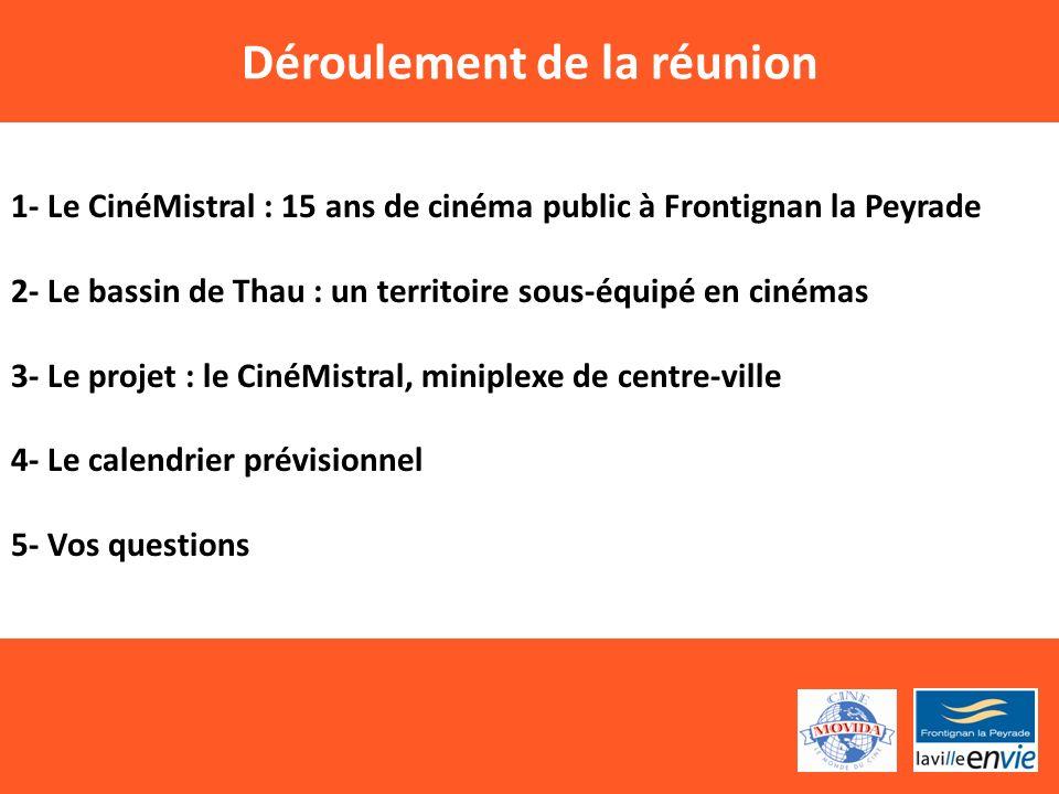 Déroulement de la réunion 1- Le CinéMistral : 15 ans de cinéma public à Frontignan la Peyrade 2- Le bassin de Thau : un territoire sous-équipé en cinémas 3- Le projet : le CinéMistral, miniplexe de centre-ville 4- Le calendrier prévisionnel 5- Vos questions