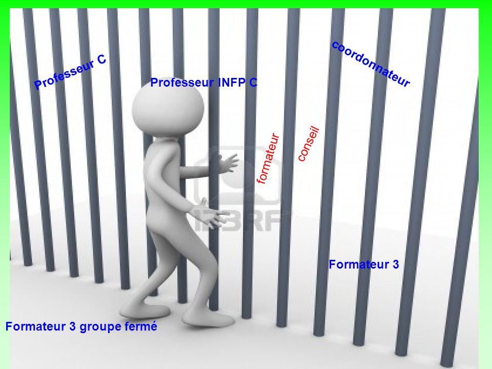Quelques sites…. EOF ERE - AVE http://www.ere-afpa.1s.fr/ indicateurs de placement http://www.indicateurs.auvergne.afpa.fr Histoire de saint-jorioz ht