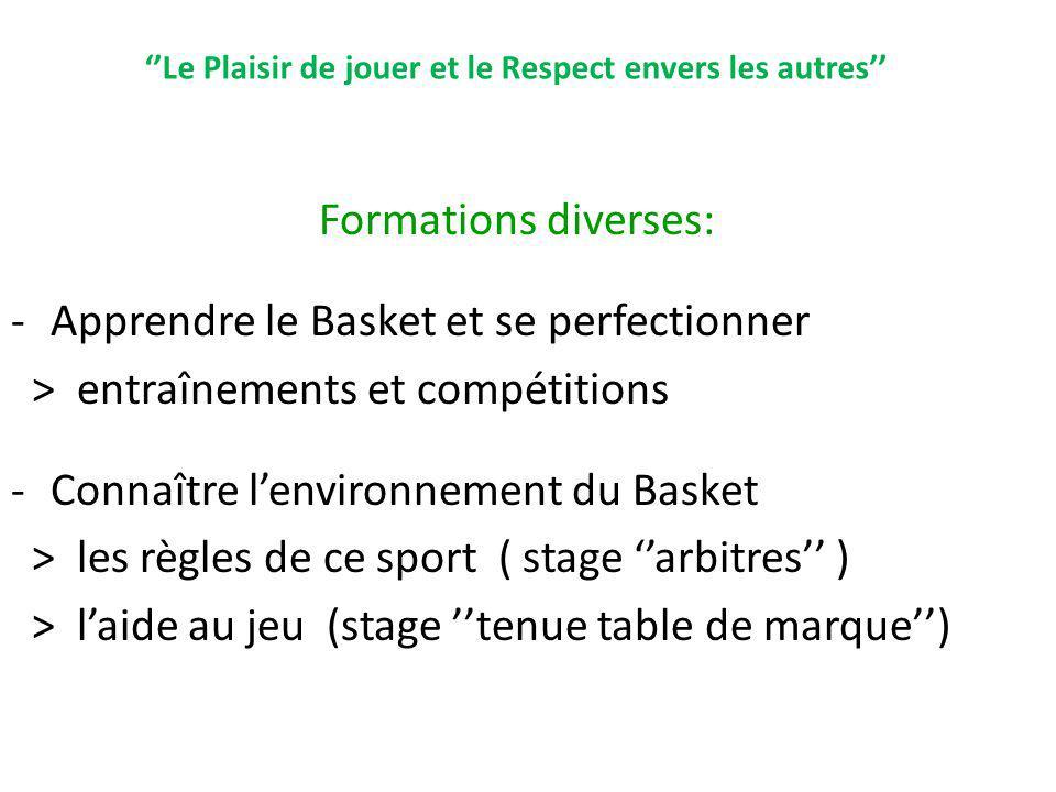 Le Plaisir de jouer et le Respect envers les autres Formations diverses: -Apprendre le Basket et se perfectionner > entraînements et compétitions -Con