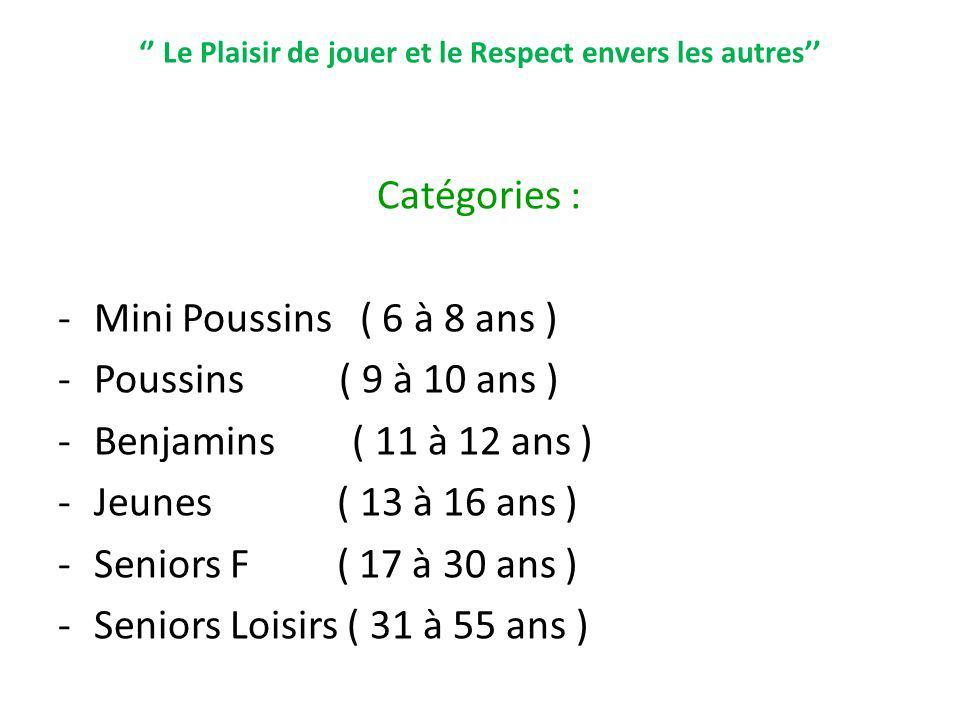 Le Plaisir de jouer et le Respect envers les autres Catégories : -Mini Poussins ( 6 à 8 ans ) -Poussins ( 9 à 10 ans ) -Benjamins ( 11 à 12 ans ) -Jeu