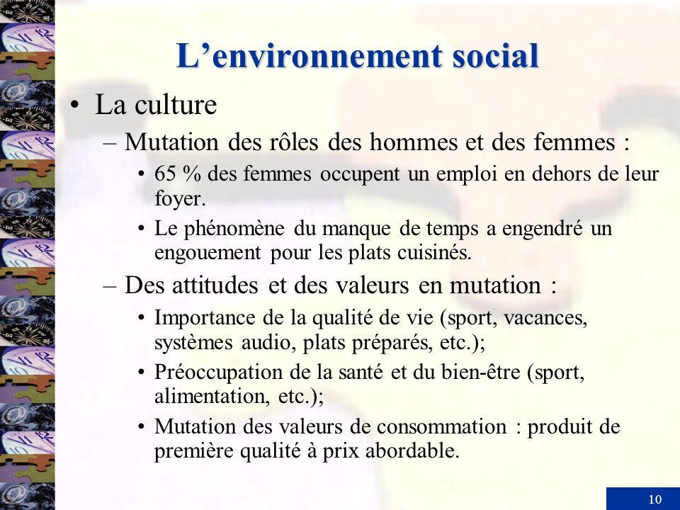 10 Lenvironnement social La culture –Mutation des rôles des hommes et des femmes : 65 % des femmes occupent un emploi en dehors de leur foyer. Le phén