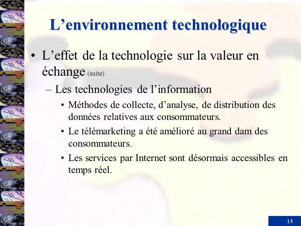 15 Lenvironnement technologique Leffet de la technologie sur la valeur en échange (suite) –Les technologies de linformation Méthodes de collecte, dana