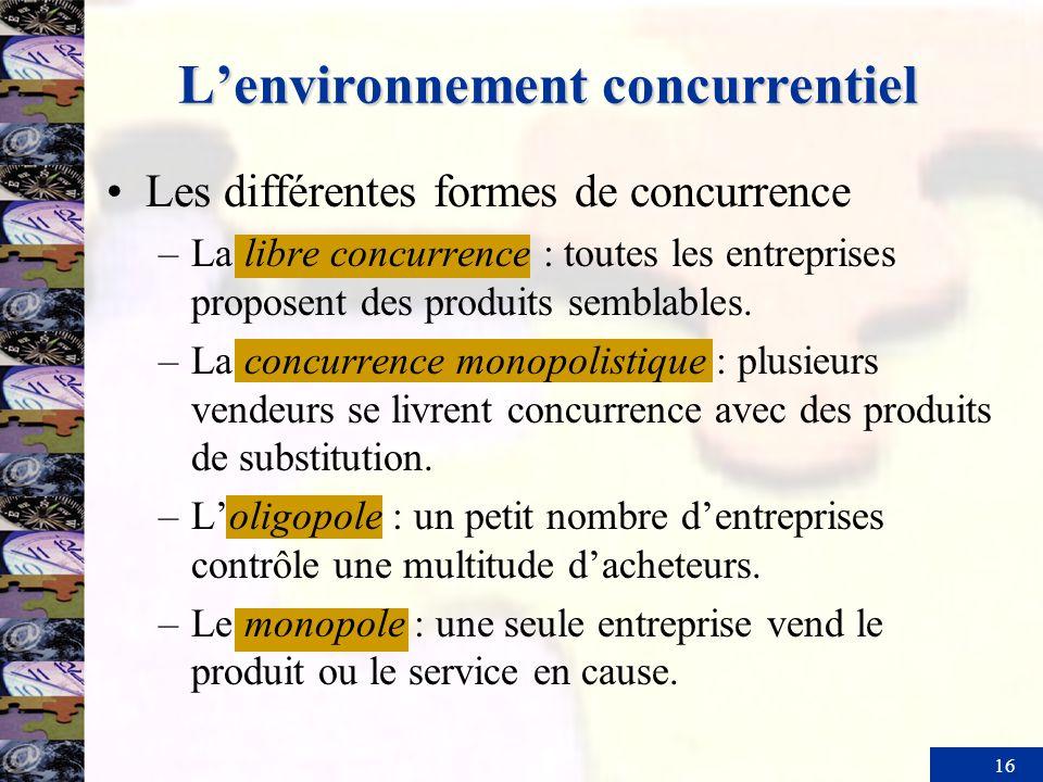 16 Lenvironnement concurrentiel Les différentes formes de concurrence –La libre concurrence : toutes les entreprises proposent des produits semblables