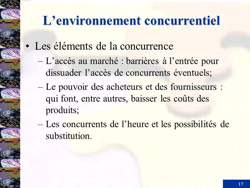 17 Lenvironnement concurrentiel Les éléments de la concurrence –Laccès au marché : barrières à lentrée pour dissuader laccès de concurrents éventuels;