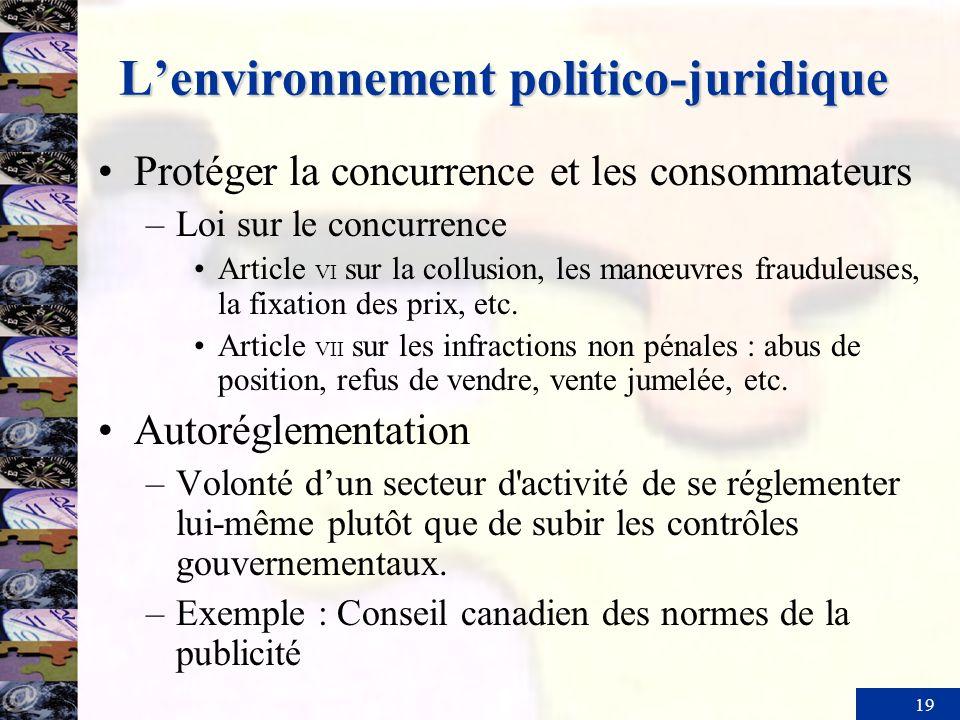 19 Lenvironnement politico-juridique Protéger la concurrence et les consommateurs –Loi sur le concurrence Article VI sur la collusion, les manœuvres f