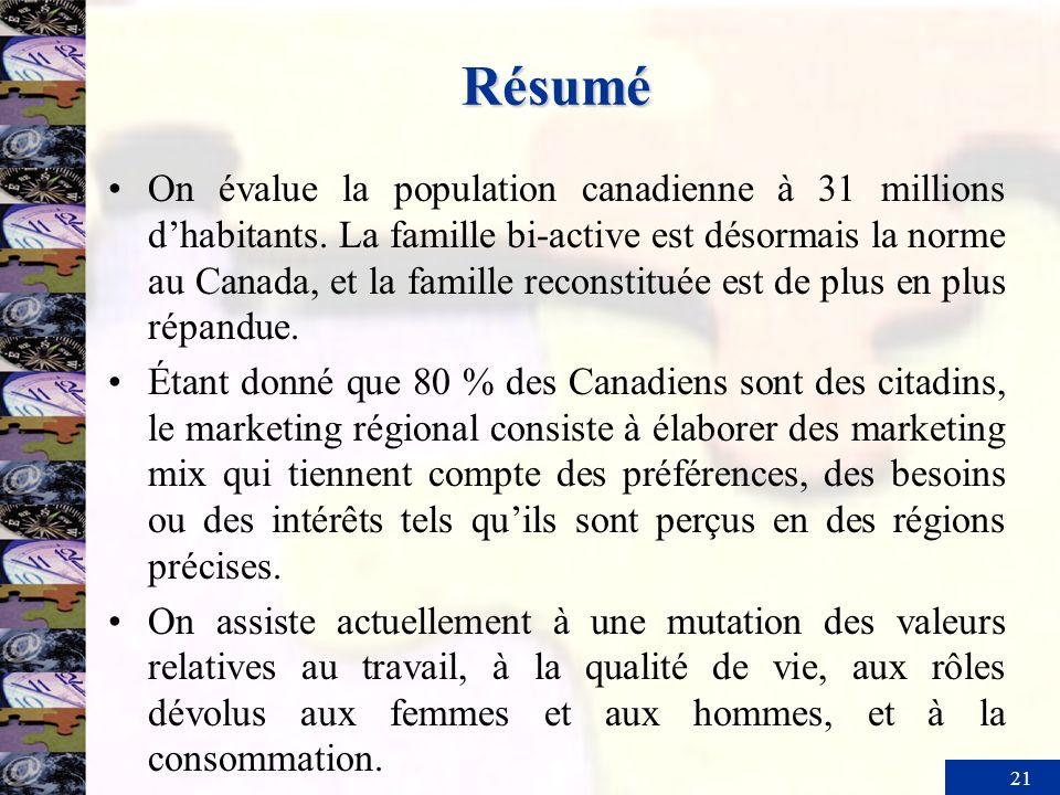 21 Résumé On évalue la population canadienne à 31 millions dhabitants. La famille bi-active est désormais la norme au Canada, et la famille reconstitu