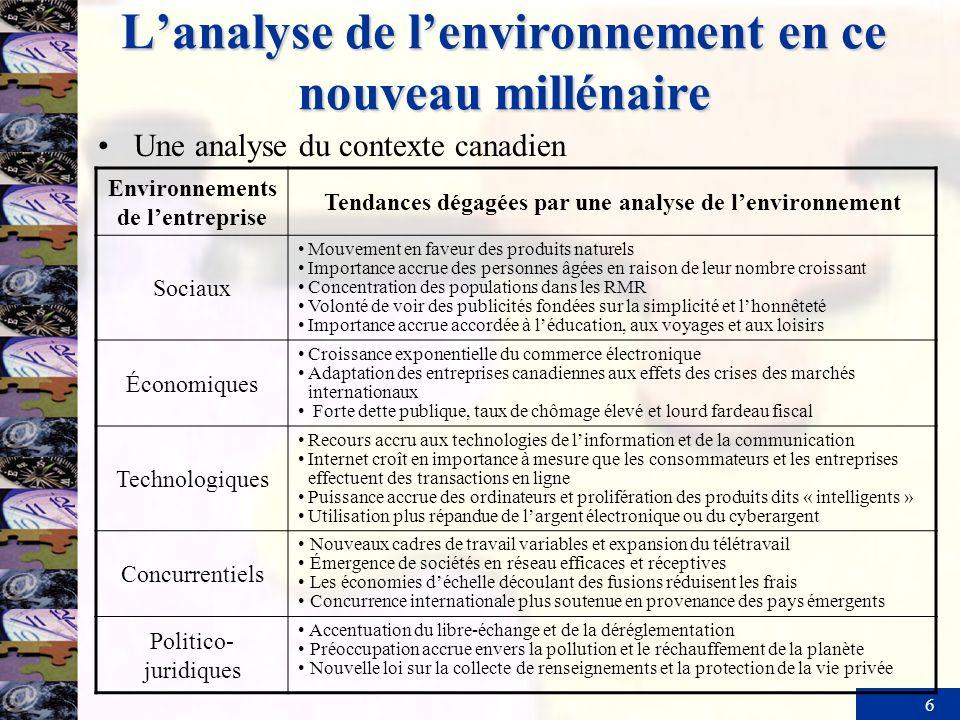 6 Lanalyse de lenvironnement en ce nouveau millénaire Environnements de lentreprise Tendances dégagées par une analyse de lenvironnement Sociaux Mouve