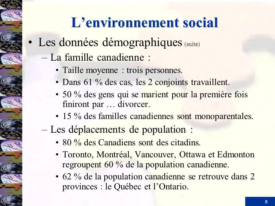 8 Lenvironnement social Les données démographiques (suite) –La famille canadienne : Taille moyenne : trois personnes. Dans 61 % des cas, les 2 conjoin