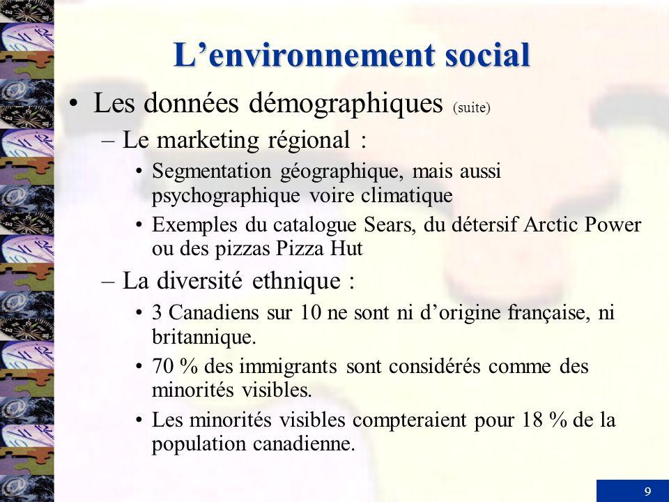 9 Lenvironnement social Les données démographiques (suite) –Le marketing régional : Segmentation géographique, mais aussi psychographique voire climat