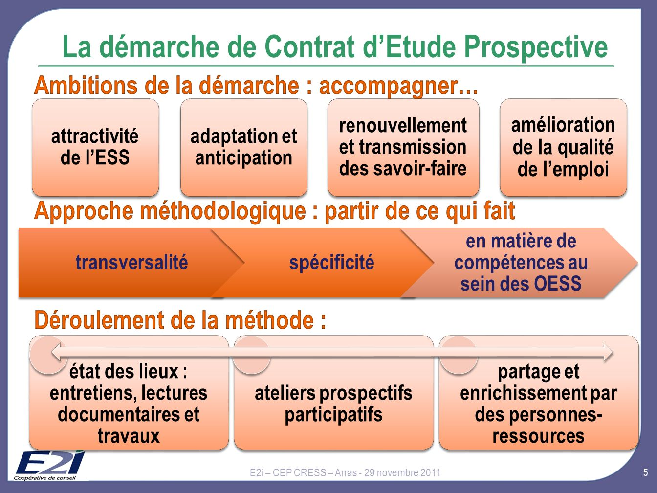 E2i – CEP CRESS – Arras - 29 novembre 2011 Merci de votre attention 36