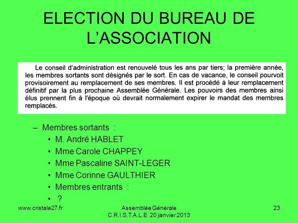 www.cristale27.frAssemblée Générale C.R.I.S.T.A.L.E 20 janvier 2013 23 ELECTION DU BUREAU DE LASSOCIATION –Membres sortants : M. André HABLET Mme Caro