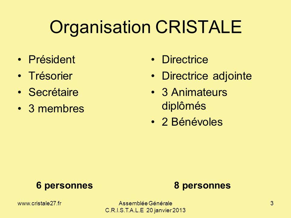 www.cristale27.frAssemblée Générale C.R.I.S.T.A.L.E 20 janvier 2013 3 Organisation CRISTALE Président Trésorier Secrétaire 3 membres Directrice Direct