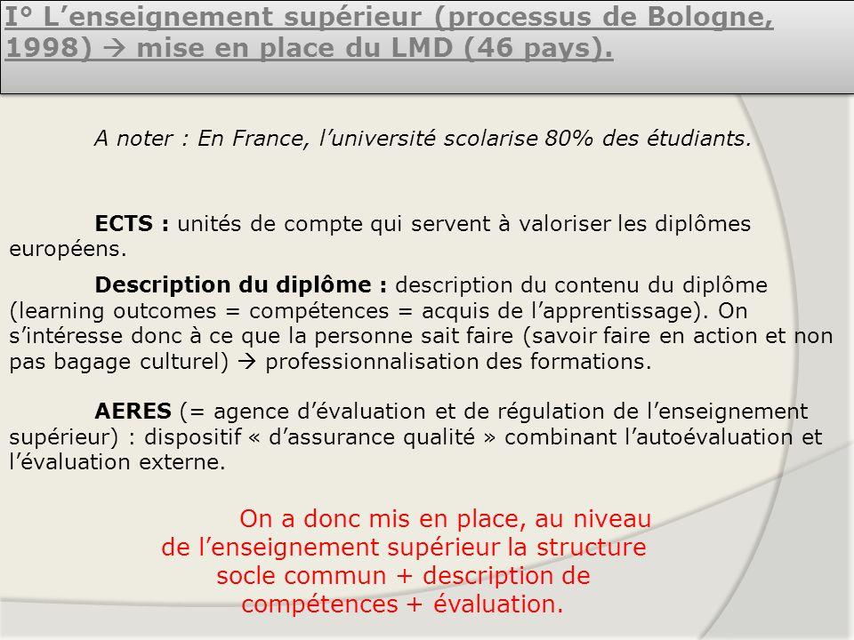 I° Lenseignement supérieur (processus de Bologne, 1998) mise en place du LMD (46 pays). A noter : En France, luniversité scolarise 80% des étudiants.