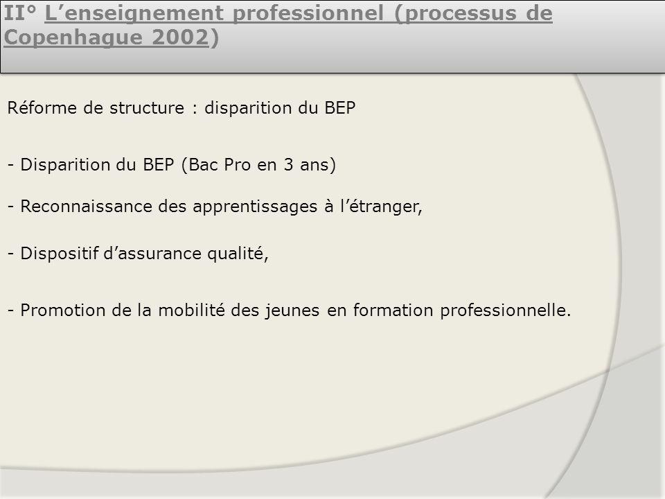 II° Lenseignement professionnel (processus de Copenhague 2002) - Reconnaissance des apprentissages à létranger, - Dispositif dassurance qualité, - Pro