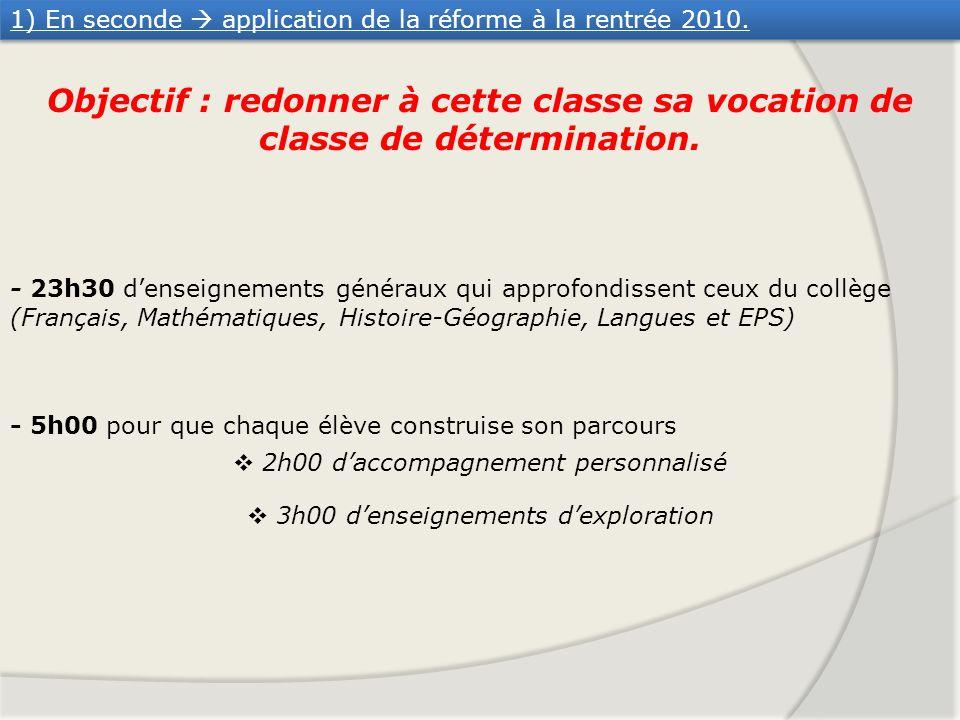 1) En seconde application de la réforme à la rentrée 2010. Objectif : redonner à cette classe sa vocation de classe de détermination. - 23h30 denseign