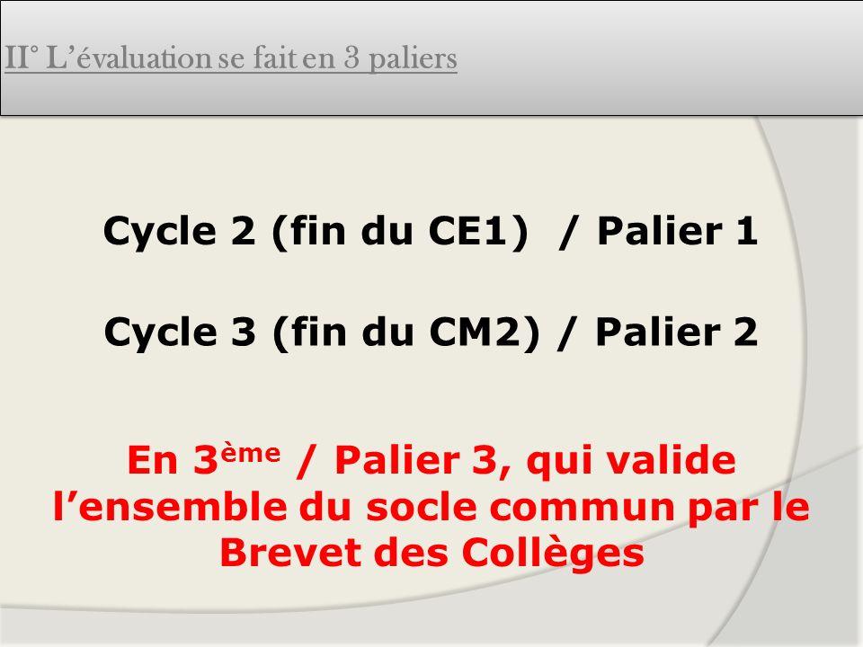 En 3 ème / Palier 3, qui valide lensemble du socle commun par le Brevet des Collèges Cycle 2 (fin du CE1) / Palier 1 Cycle 3 (fin du CM2) / Palier 2 I