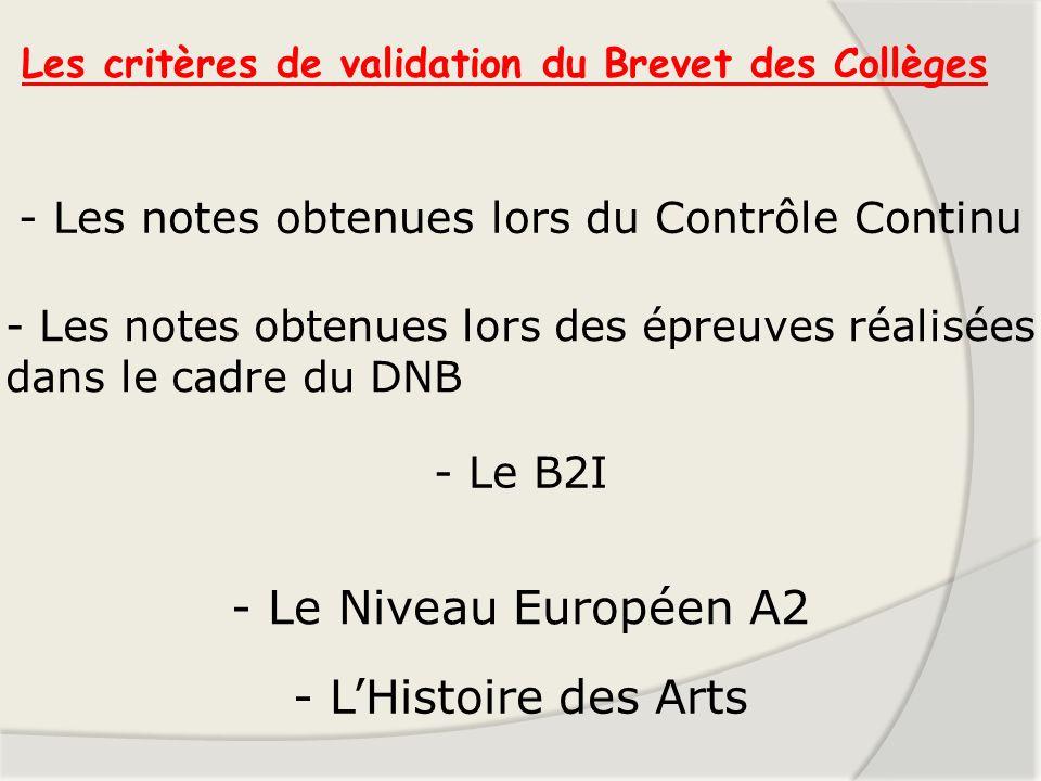 - Les notes obtenues lors des épreuves réalisées dans le cadre du DNB - Les notes obtenues lors du Contrôle Continu - Le Niveau Européen A2 - LHistoir