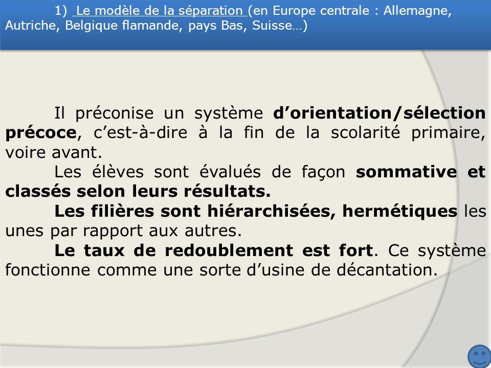 1) Le modèle de la séparation (en Europe centrale : Allemagne, Autriche, Belgique flamande, pays Bas, Suisse…) Il préconise un système dorientation/sé