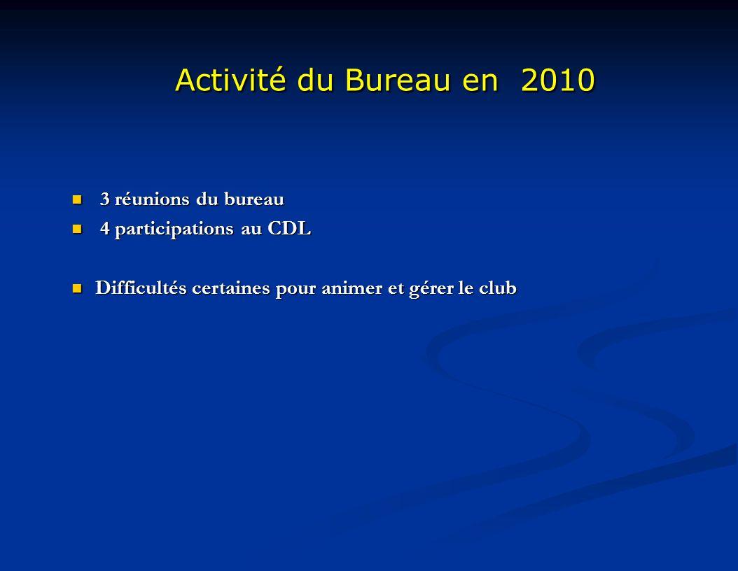 Activité du Bureau en 2010 Activité du Bureau en 2010 3 réunions du bureau 3 réunions du bureau 4 participations au CDL 4 participations au CDL Difficultés certaines pour animer et gérer le club Difficultés certaines pour animer et gérer le club