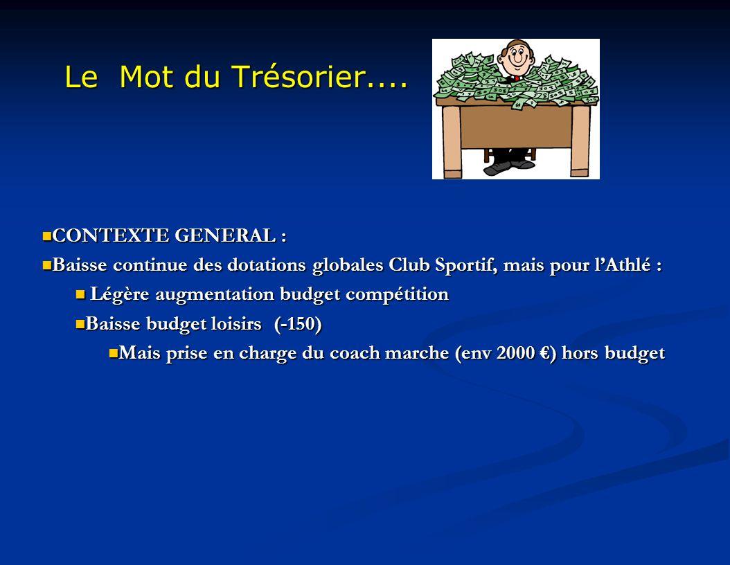 Le Mot du Trésorier.... CONTEXTE GENERAL : CONTEXTE GENERAL : Baisse continue des dotations globales Club Sportif, mais pour lAthlé : Baisse continue