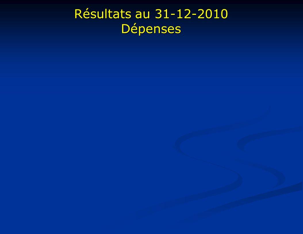 Résultats au 31-12-2010 Dépenses