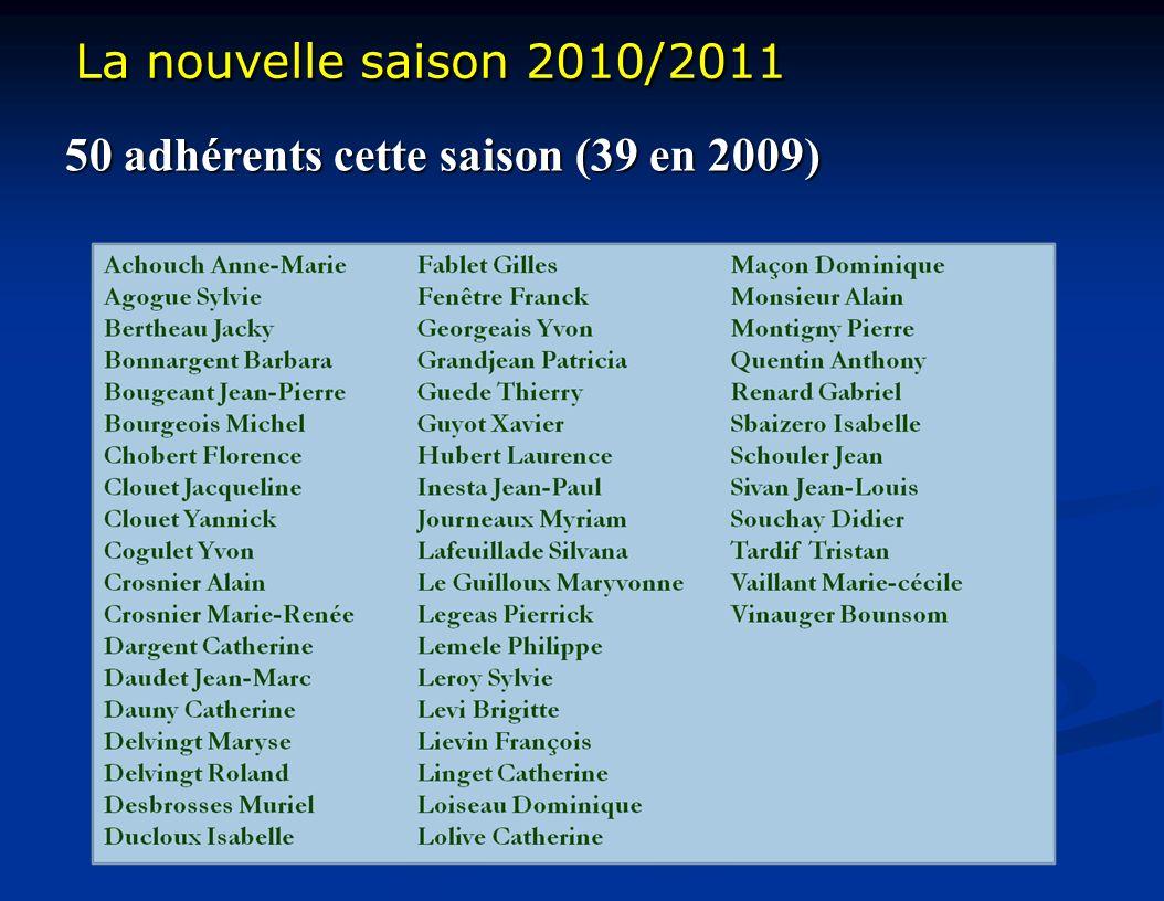 La nouvelle saison 2010/2011 La nouvelle saison 2010/2011 50 adhérents cette saison (39 en 2009)