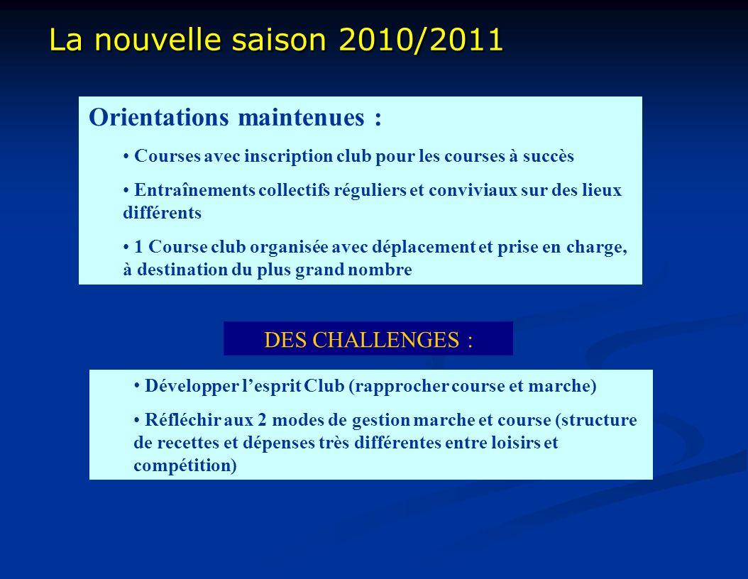 La nouvelle saison 2010/2011 La nouvelle saison 2010/2011 Orientations maintenues : Courses avec inscription club pour les courses à succès Entraîneme