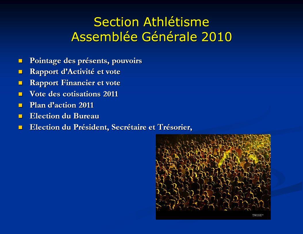 Section Athlétisme Assemblée Générale 2010 Pointage des présents, pouvoirs Pointage des présents, pouvoirs Rapport dActivité et vote Rapport dActivité