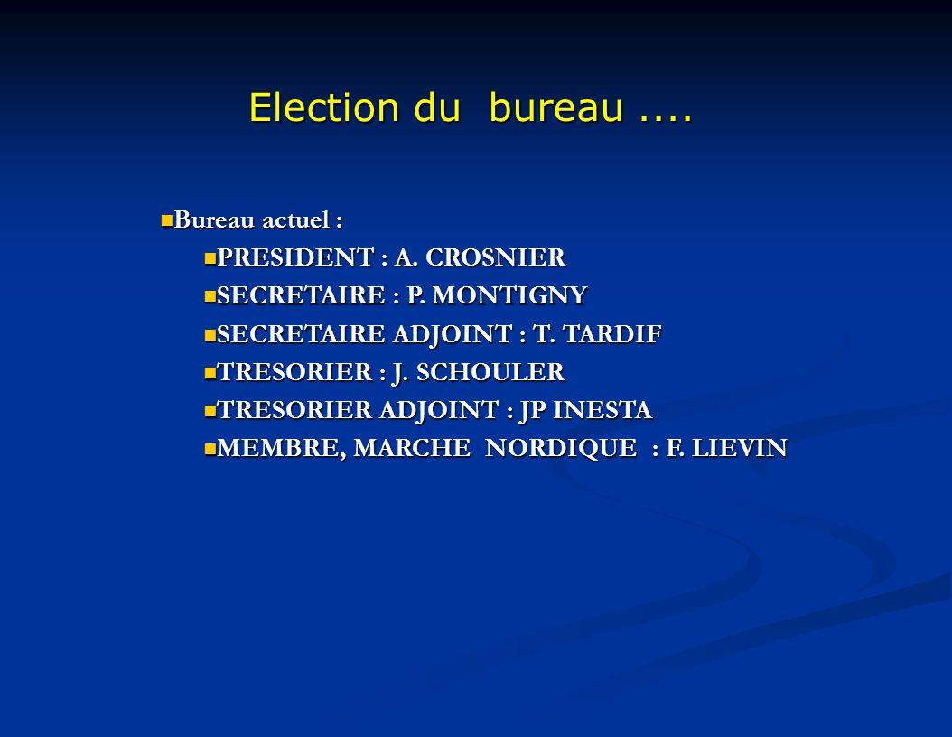 Election du bureau.... Bureau actuel : Bureau actuel : PRESIDENT : A. CROSNIER PRESIDENT : A. CROSNIER SECRETAIRE : P. MONTIGNY SECRETAIRE : P. MONTIG