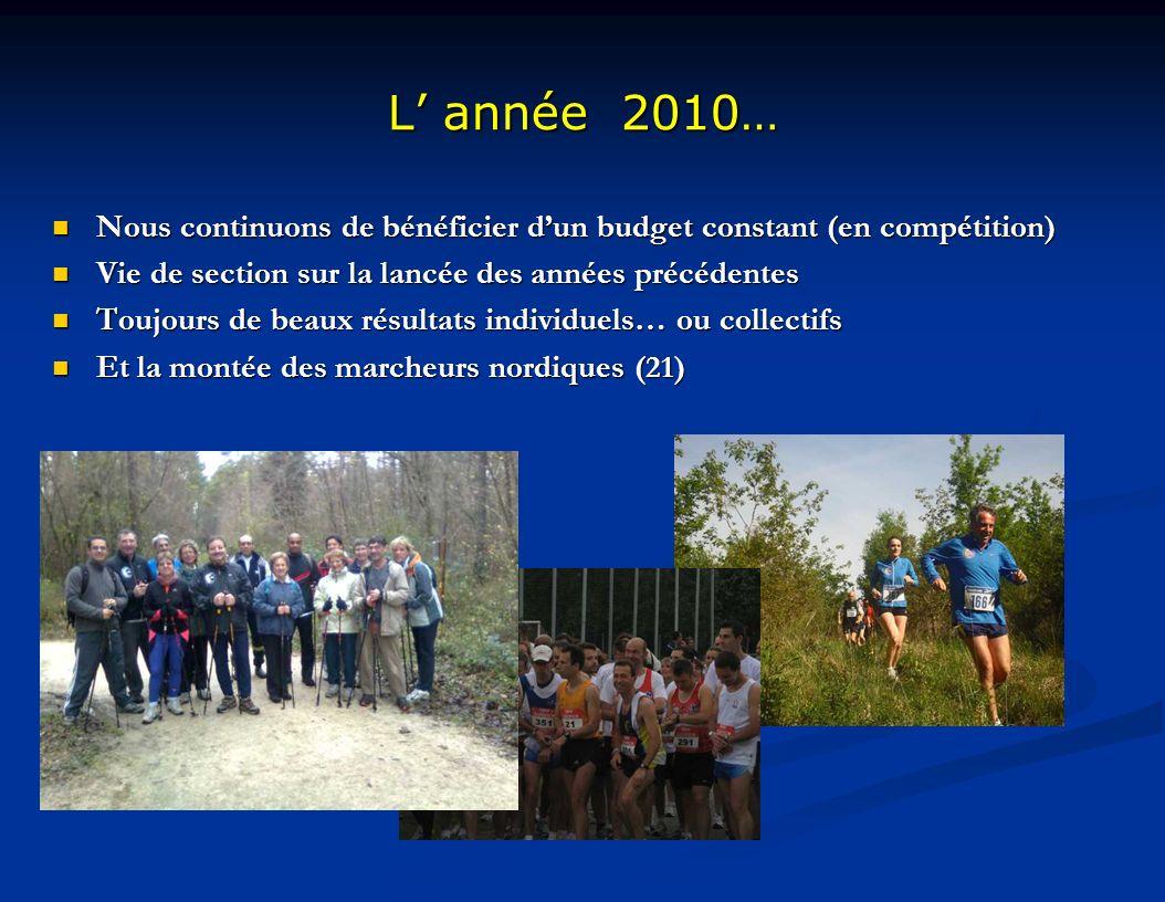 L année 2010… Nous continuons de bénéficier dun budget constant (en compétition) Nous continuons de bénéficier dun budget constant (en compétition) Vi