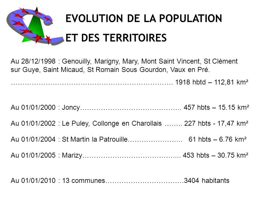 EVOLUTION DE LA POPULATION ET DES TERRITOIRES Au 28/12/1998 : Genouilly, Marigny, Mary, Mont Saint Vincent, St Clément sur Guye, Saint Micaud, St Romain Sous Gourdon, Vaux en Pré.