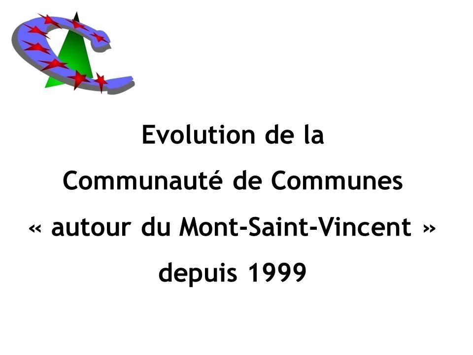 Evolution de la Communauté de Communes « autour du Mont-Saint-Vincent » depuis 1999