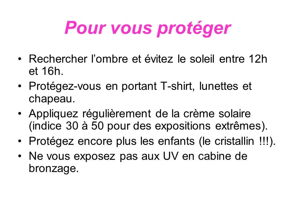 Pour vous protéger Rechercher lombre et évitez le soleil entre 12h et 16h. Protégez-vous en portant T-shirt, lunettes et chapeau. Appliquez régulièrem