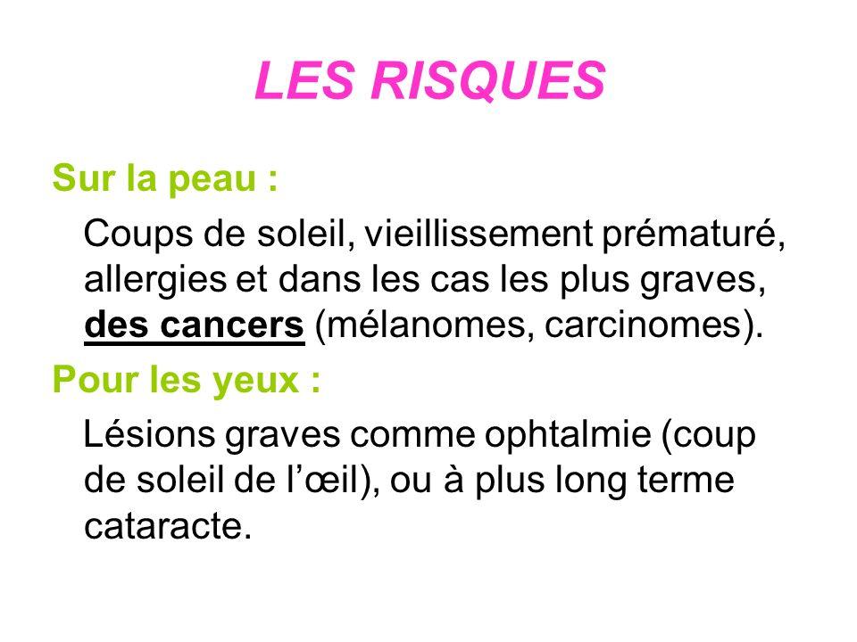 LES RISQUES Sur la peau : Coups de soleil, vieillissement prématuré, allergies et dans les cas les plus graves, des cancers (mélanomes, carcinomes). P