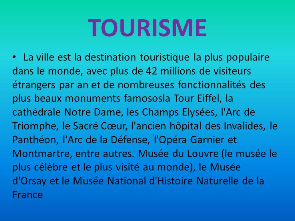 TOURISME La ville est la destination touristique la plus populaire dans le monde, avec plus de 42 millions de visiteurs étrangers par an et de nombreu