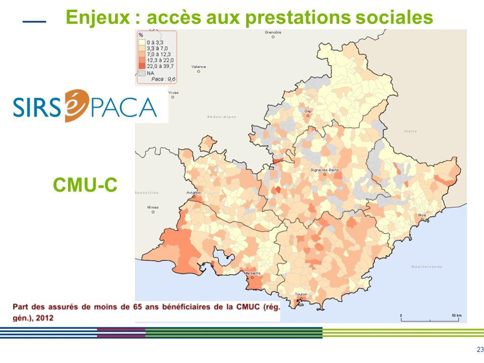 23 Enjeux : accès aux prestations sociales CMU-C