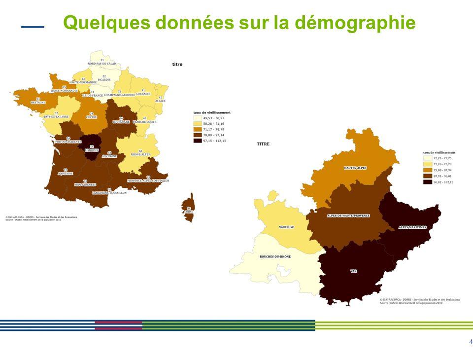4 Quelques données sur la démographie