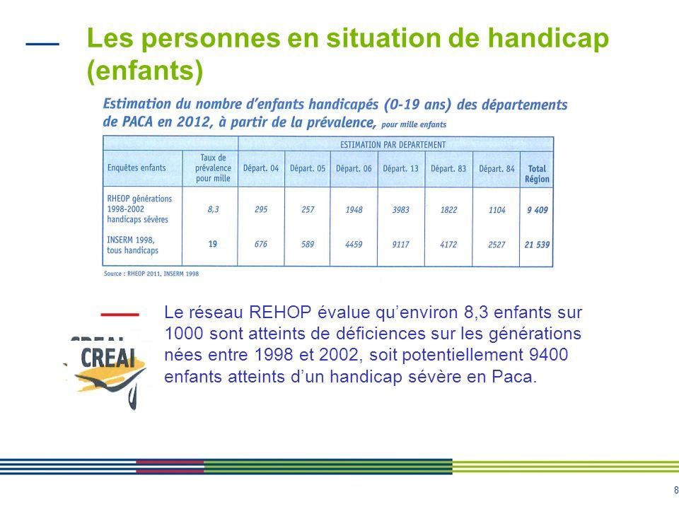 8 Les personnes en situation de handicap (enfants) Le réseau REHOP évalue quenviron 8,3 enfants sur 1000 sont atteints de déficiences sur les générations nées entre 1998 et 2002, soit potentiellement 9400 enfants atteints dun handicap sévère en Paca.