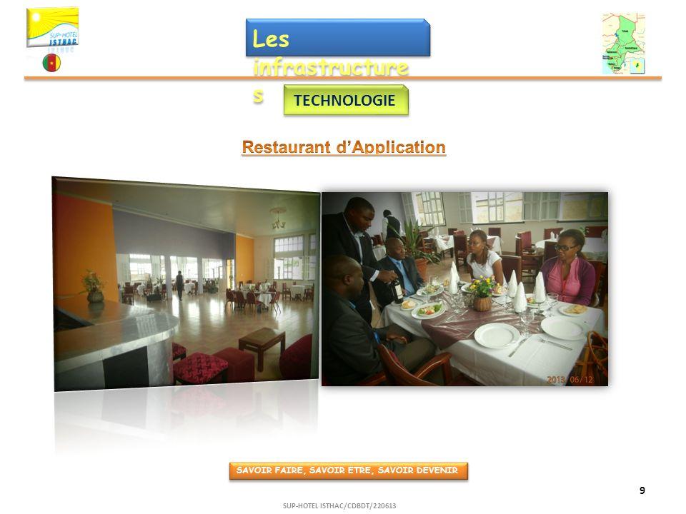 Les infrastructure s TECHNOLOGIE SAVOIR FAIRE, SAVOIR ETRE, SAVOIR DEVENIR 9 SUP-HOTEL ISTHAC/CDBDT/220613