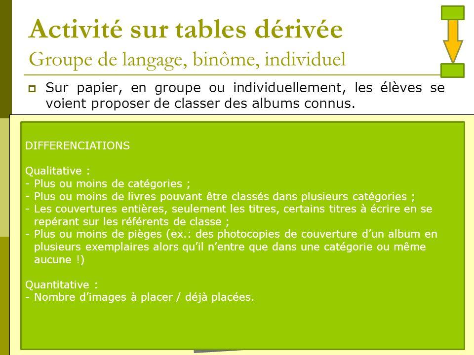 Activité sur tables dérivée Groupe de langage, binôme, individuel Sur papier, en groupe ou individuellement, les élèves se voient proposer de classer des albums connus.