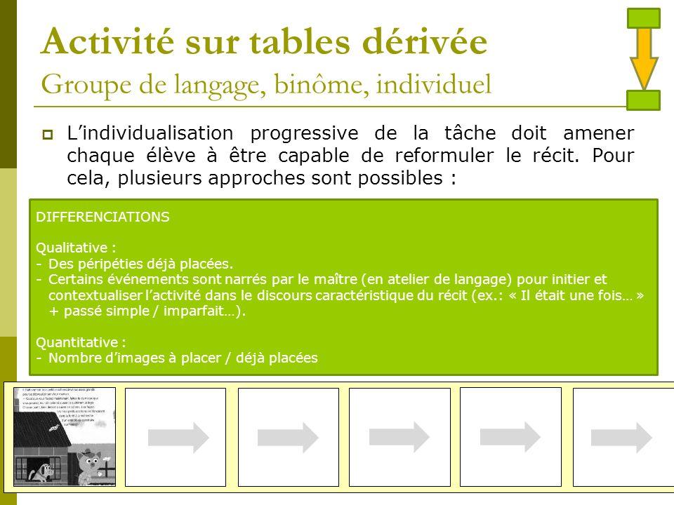 Activité sur tables dérivée Groupe de langage, binôme, individuel Lindividualisation progressive de la tâche doit amener chaque élève à être capable de reformuler le récit.