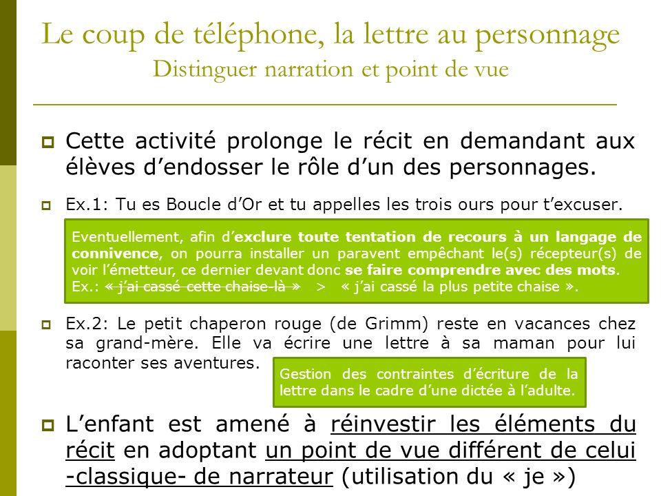 Le coup de téléphone, la lettre au personnage Distinguer narration et point de vue Cette activité prolonge le récit en demandant aux élèves dendosser le rôle dun des personnages.