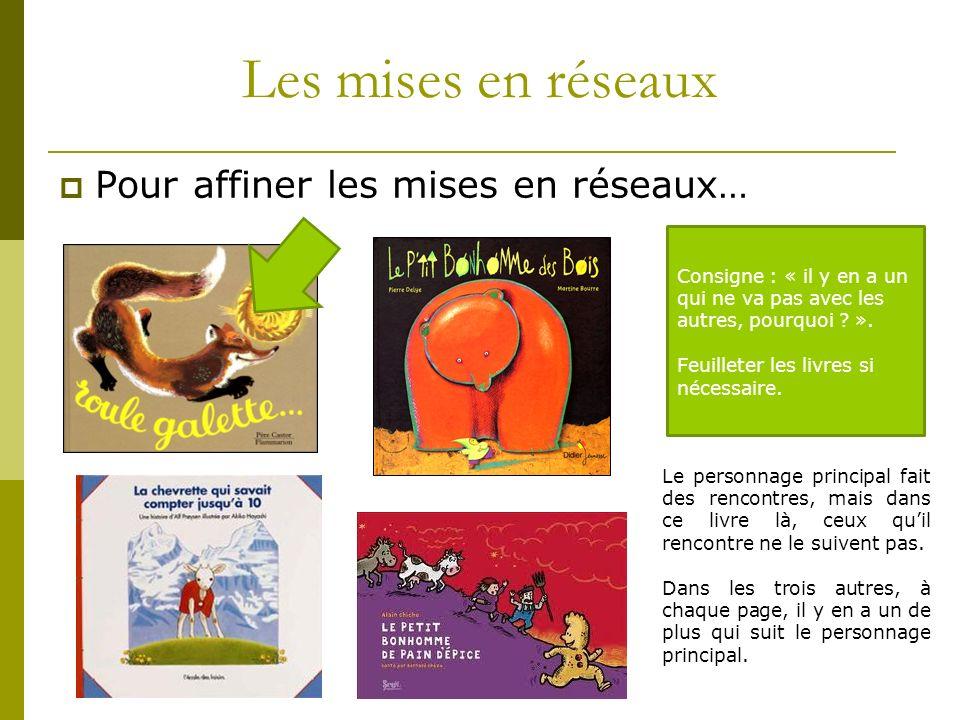La « présentation » dun livre Il ny a rien de pire quune lecture magistrale suivie dun questionnaire pour dégoûter les enfants des livres !!!.