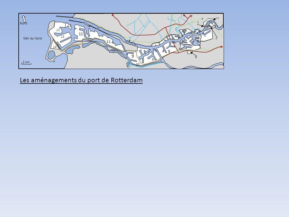 11 14 Nord Mer du Nord 2 km Nieuwe Waterweg 9 10 9 9 11 8 5 6 74 4 3 2 1 12 13 Les aménagements du port de Rotterdam